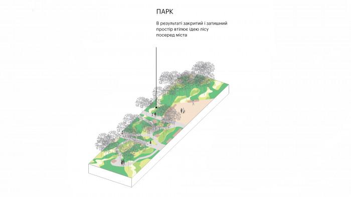 Формування структури парку / Event plaza 'UNIT.City'