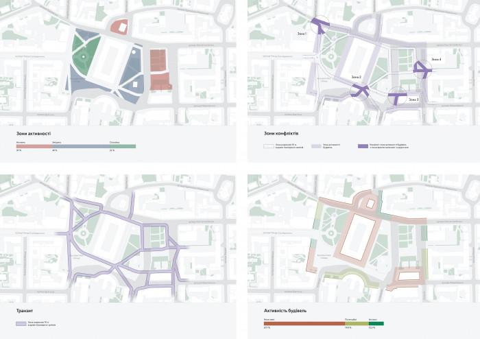 Дослідження активностей Контрактової площі / «Нова Контрактова»
