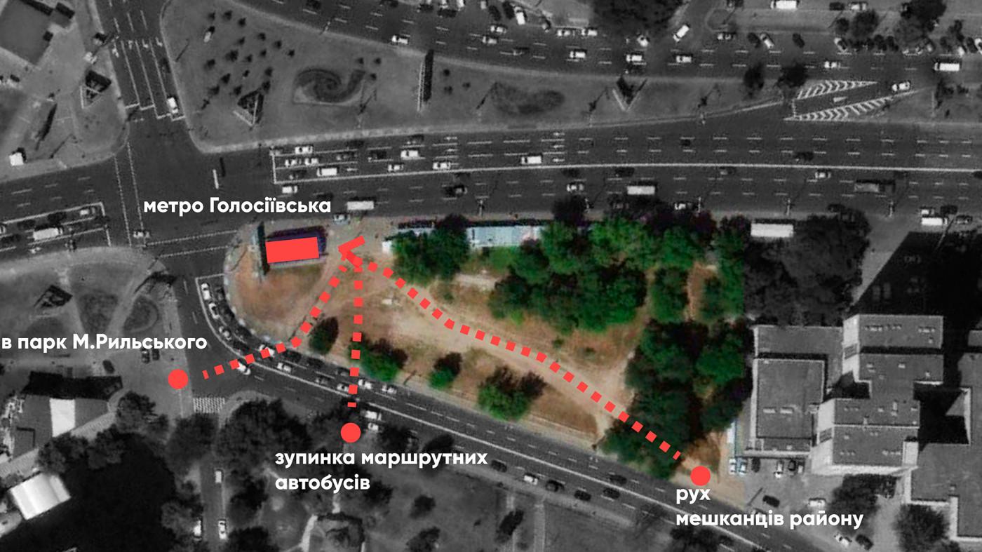 Основні напрямки руху, точки тяжіння пішоходів / Сквер на Голосіївській площі