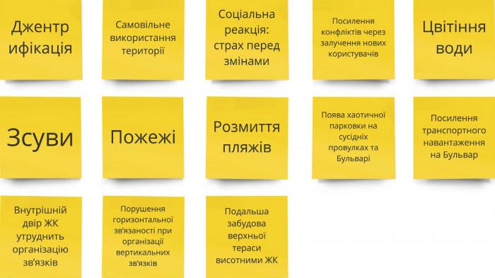 Загрози / Воркшоп «Одеські схили»