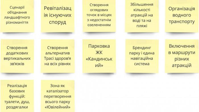 Можливості / Воркшоп «Одеські схили»