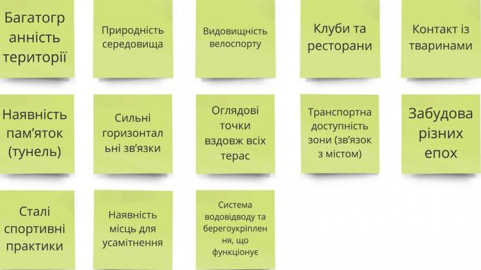 Сильні сторони / Воркшоп «Одеські схили»