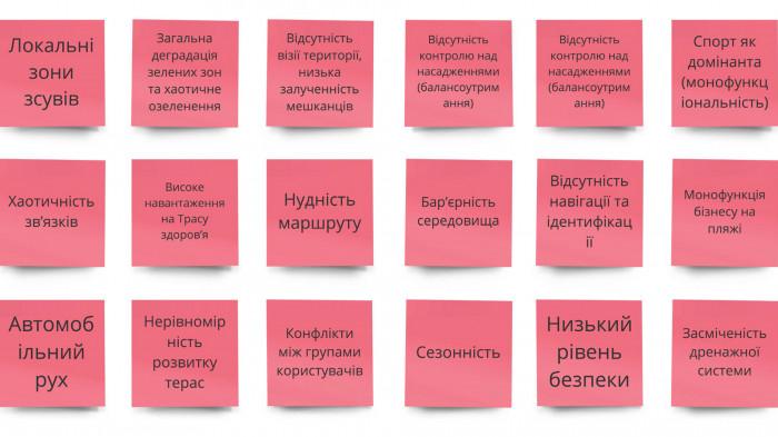 Слабкі сторони / Воркшоп «Одеські схили»