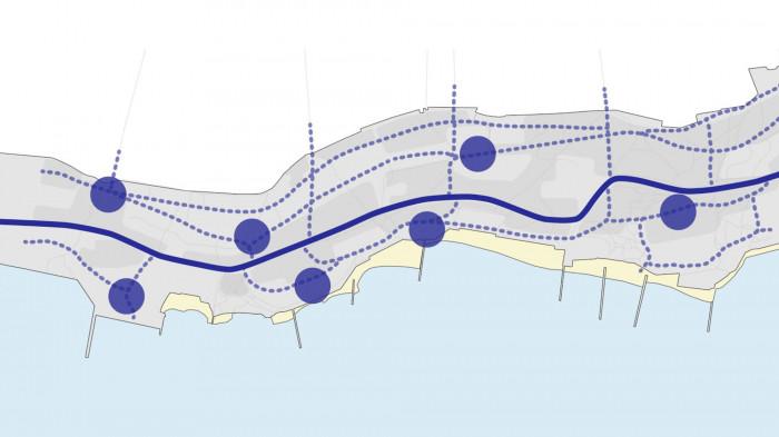 Необхідна більша кількість точок тяжіння та різноманітність території / Воркшоп «Одеські схили»