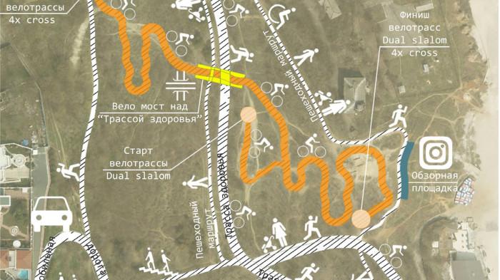 Схема проектної пропозиції щодо покращення маршрутів в зоні велотрас 4x cross u Dual Slalom / Воркшоп «Одеські схили»