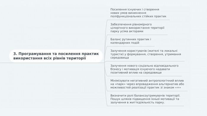 / Воркшоп «Одеські схили»