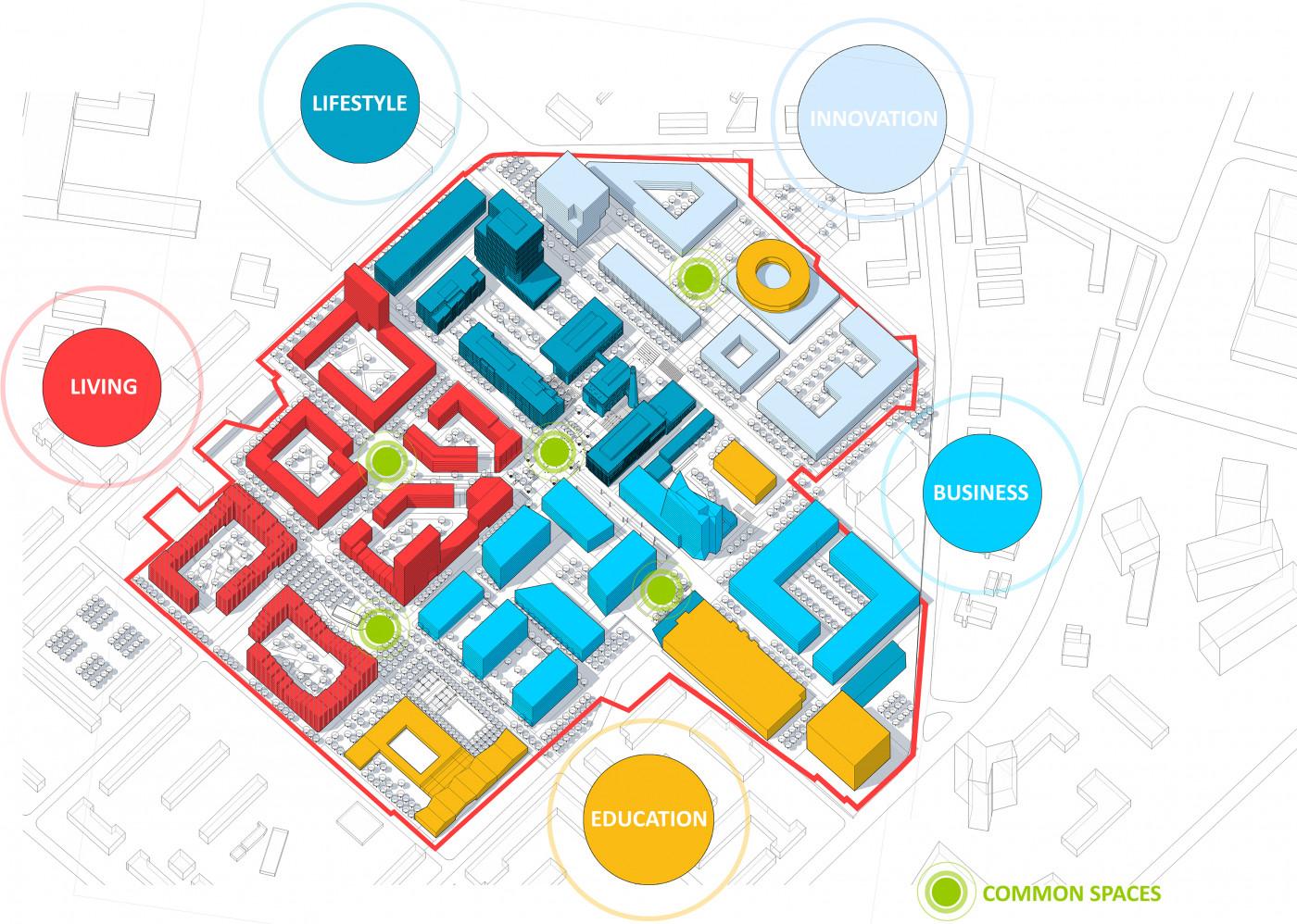 Містобудівна концепція 'APA Wojciechowski Architekci' / Бізнес-кампус 'UNIT.City'