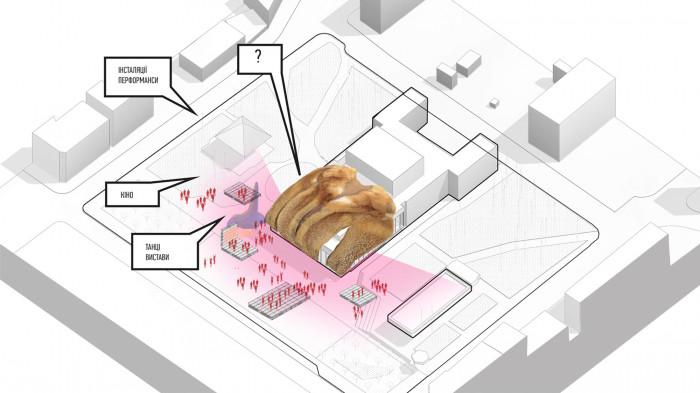Трансформація площі / Театральна площа