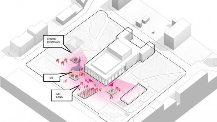 Становлення площі як культурного осередку / Театральна площа