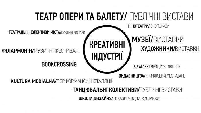 / Театральна площа