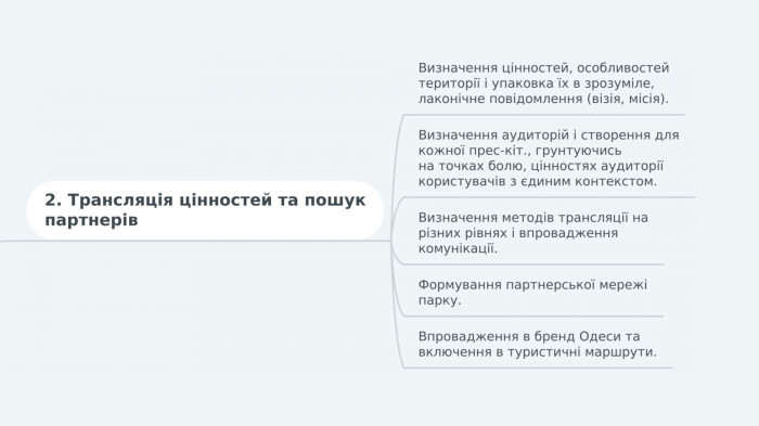 / Workshop 'Odesa slopes'