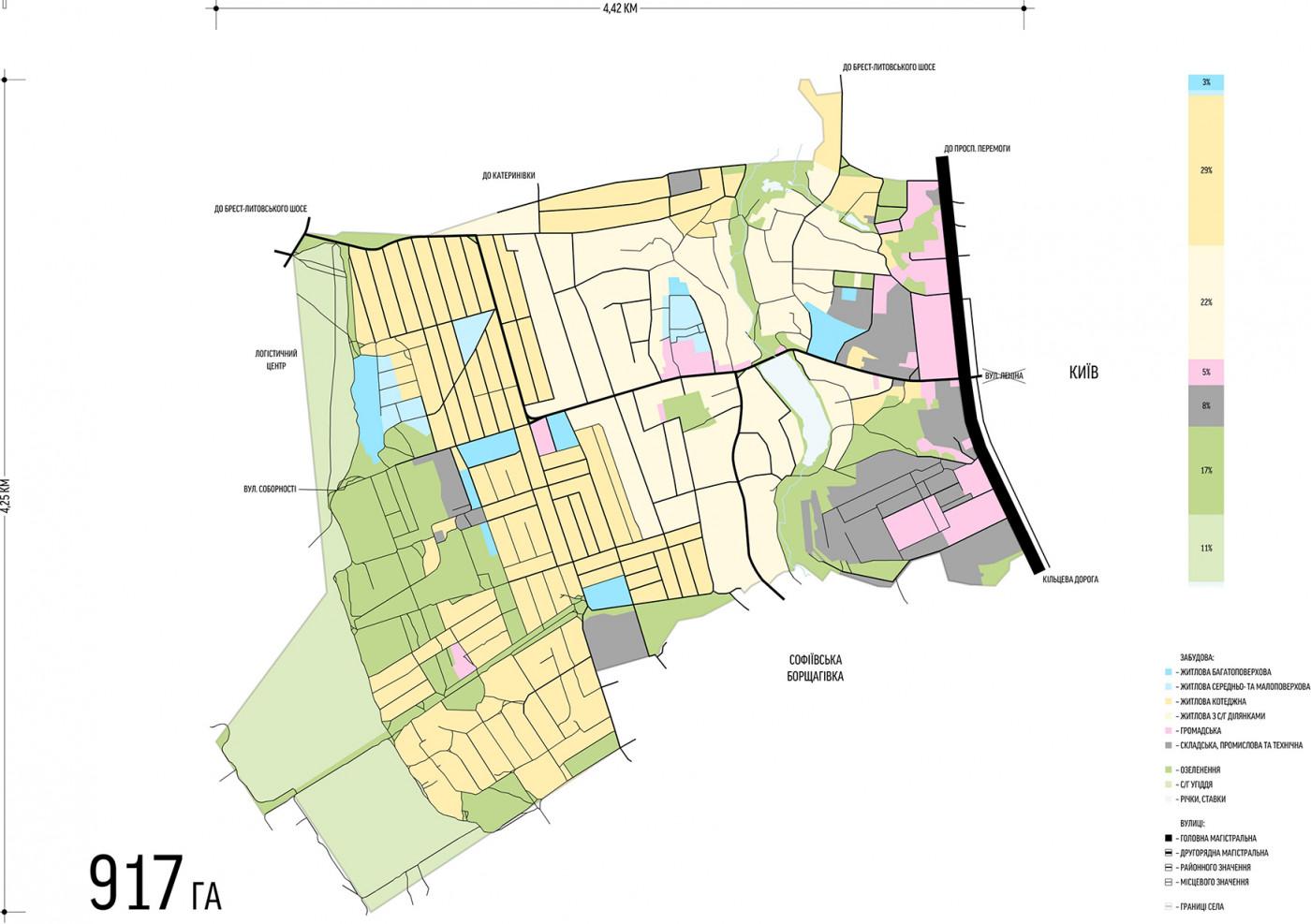 Функціональне зонування / Development strategy of the Cathedral Street