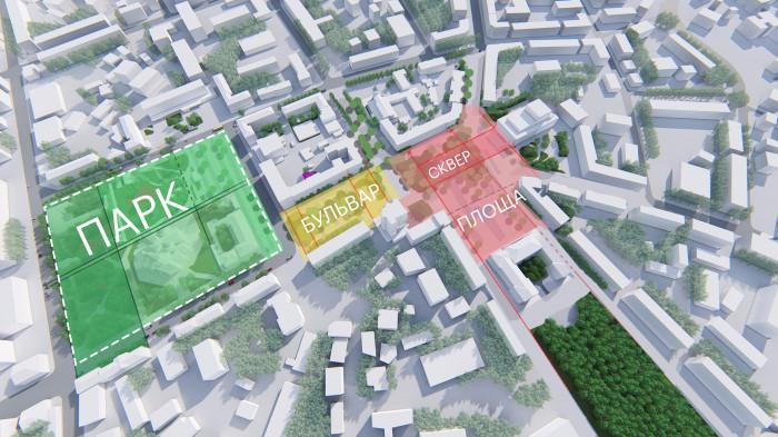 Поділ простору на більш мілкі частини / Концепція реконструкції майданів Соборний та Перемоги
