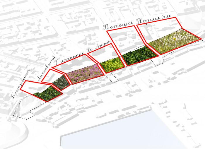 колись було 6 садів, потім нічого СЬОГОДНІ 7 СКВЕРІВ! / Парк Жанни Лябурб